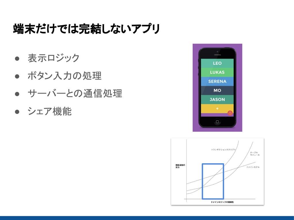 端末だけでは完結しないアプリ ● 表示ロジック ● ボタン入力の処理 ● サーバーとの通信処理...