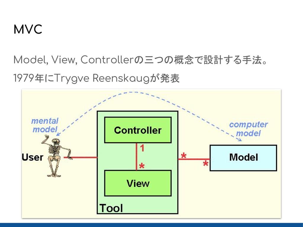 MVC Model, View, Controllerの三つの概念で設計する手法。 1979年...