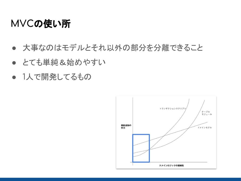 MVCの使い所 ● 大事なのはモデルとそれ以外の部分を分離できること ● とても単純&始めやす...