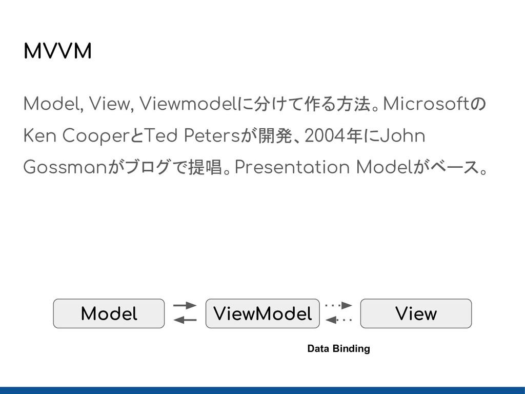 Model, View, Viewmodelに分けて作る方法。Microsoftの Ken C...