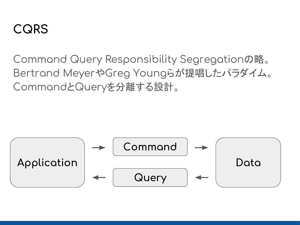 CQRS Command Query Responsibility Segregationの略...