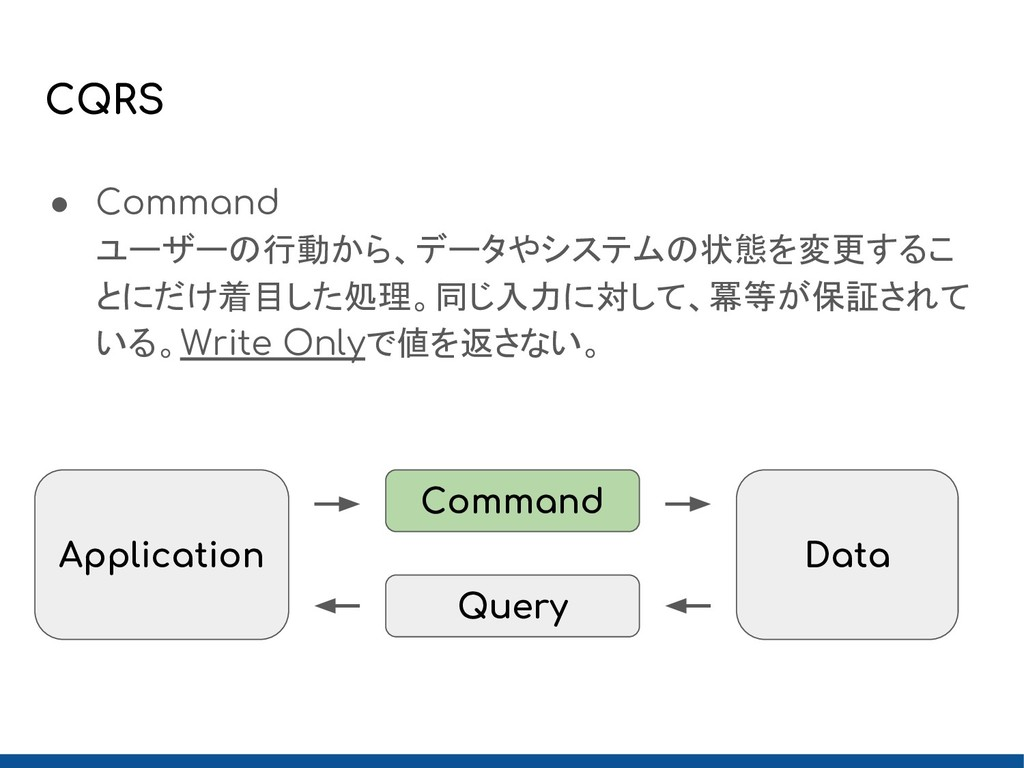 CQRS ● Command ユーザーの行動から、データやシステムの状態を変更するこ とにだけ...