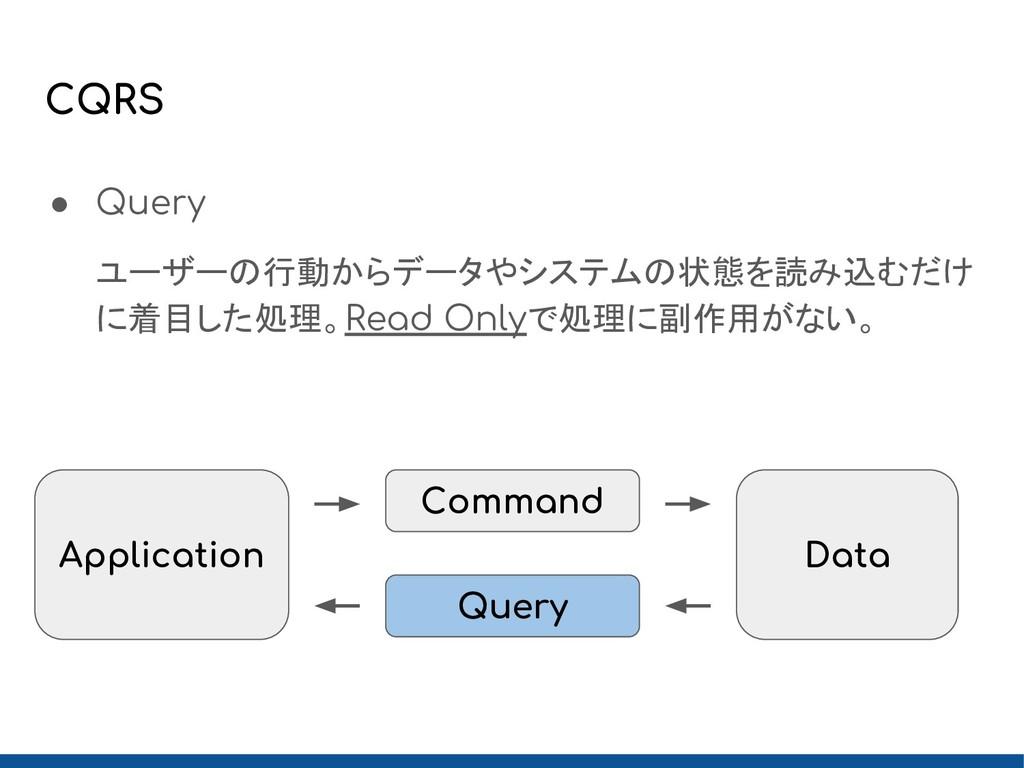 CQRS ● Query ユーザーの行動からデータやシステムの状態を読み込むだけ に着目した処...