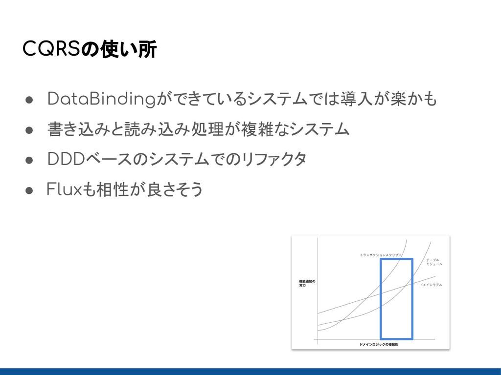 CQRSの使い所 ● DataBindingができているシステムでは導入が楽かも ● 書き込み...