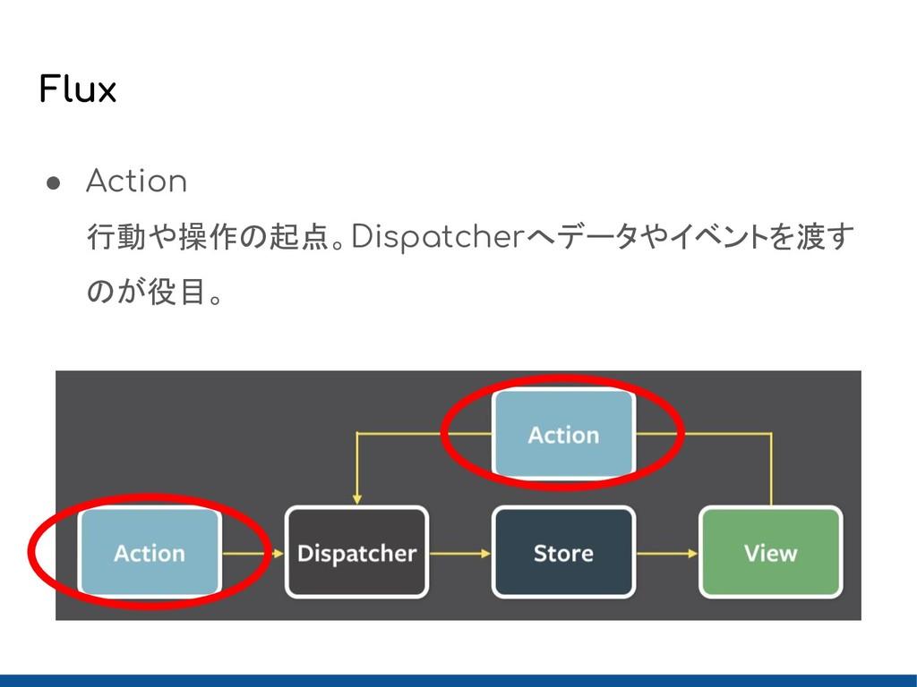 Flux ● Action 行動や操作の起点。Dispatcherへデータやイベントを渡す の...