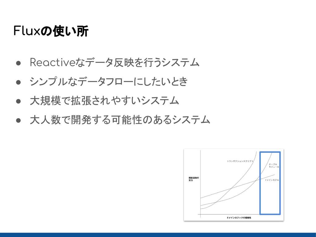Fluxの使い所 ● Reactiveなデータ反映を行うシステム ● シンプルなデータフローに...