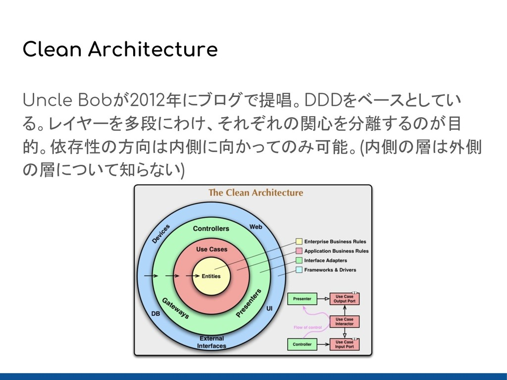 Clean Architecture Uncle Bobが2012年にブログで提唱。DDDをベ...