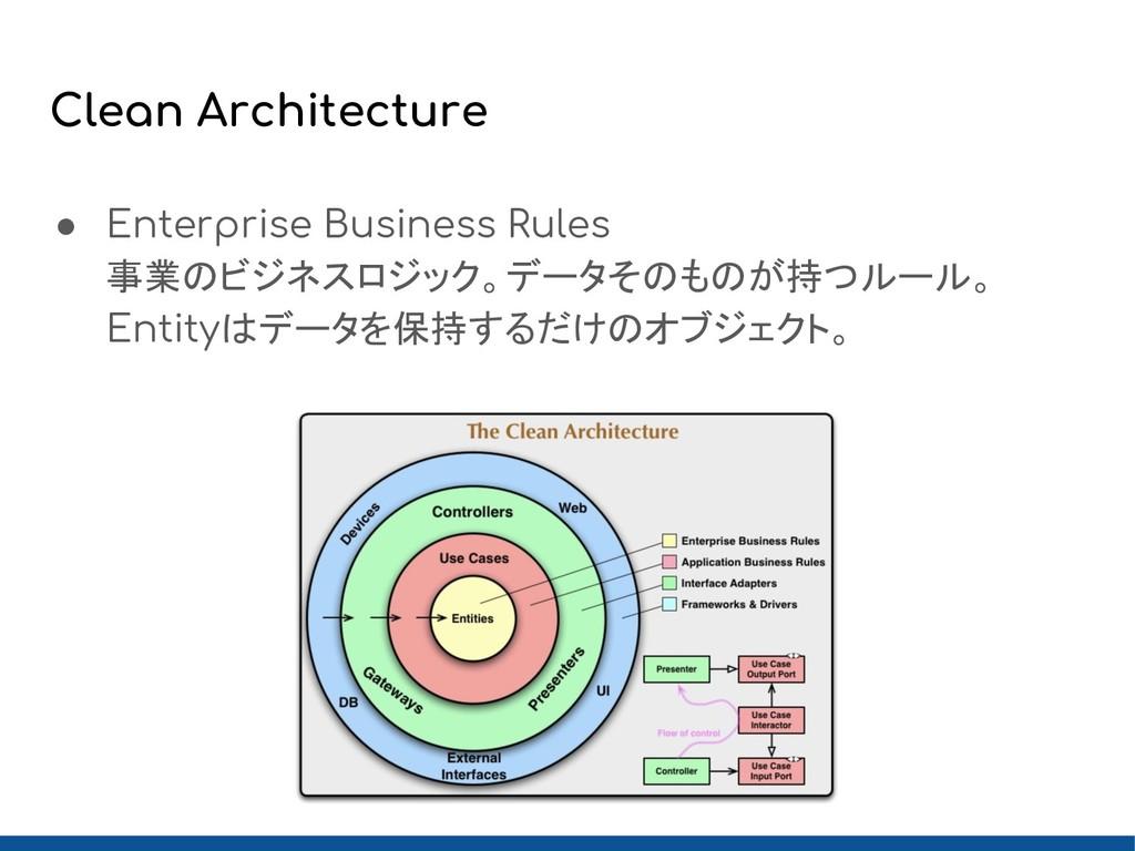 ● Enterprise Business Rules 事業のビジネスロジック。データそのもの...