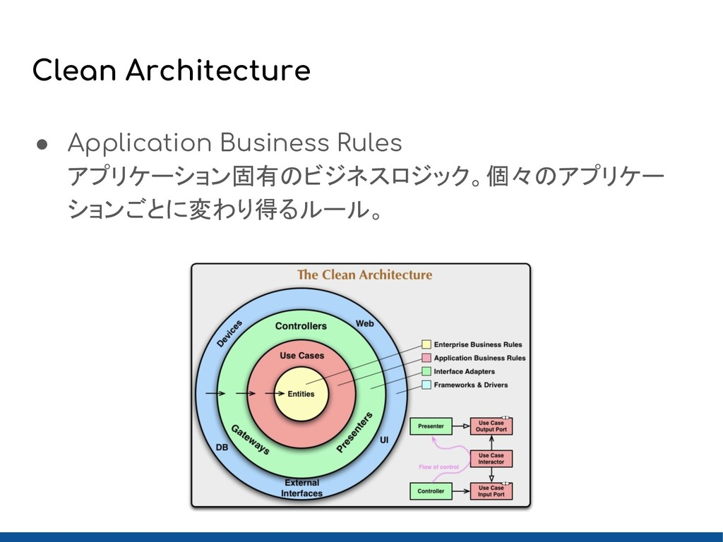 Clean Architecture ● Application Business Rules...