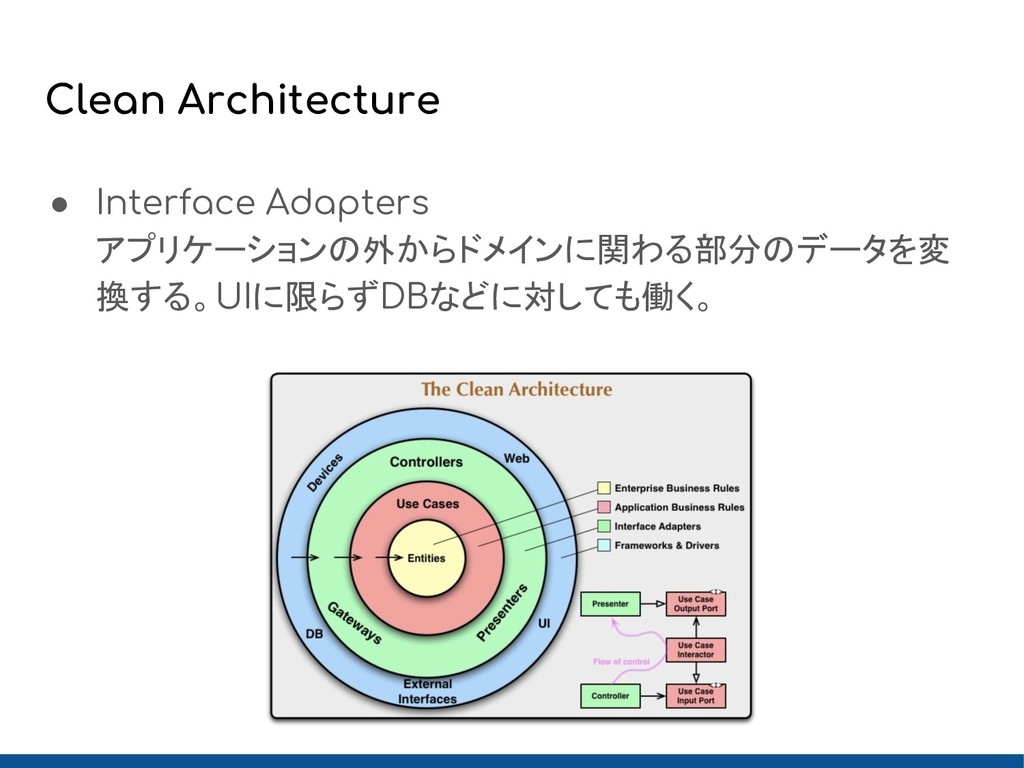 Clean Architecture ● Interface Adapters アプリケーショ...