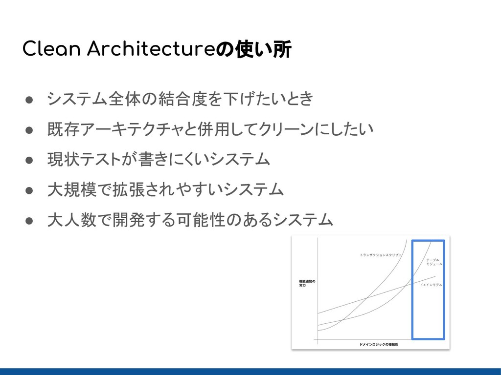 Clean Architectureの使い所 ● システム全体の結合度を下げたいとき ● 既存...