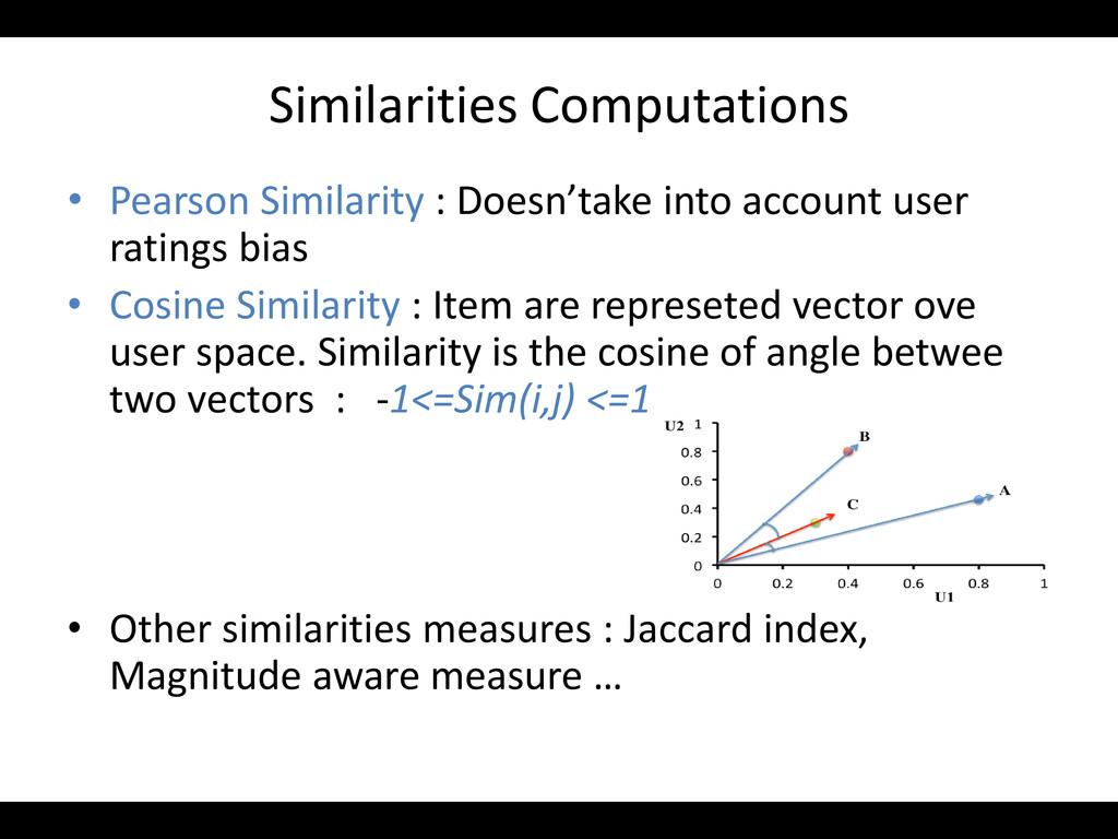 Similarities Computations • Pearson Similarity ...