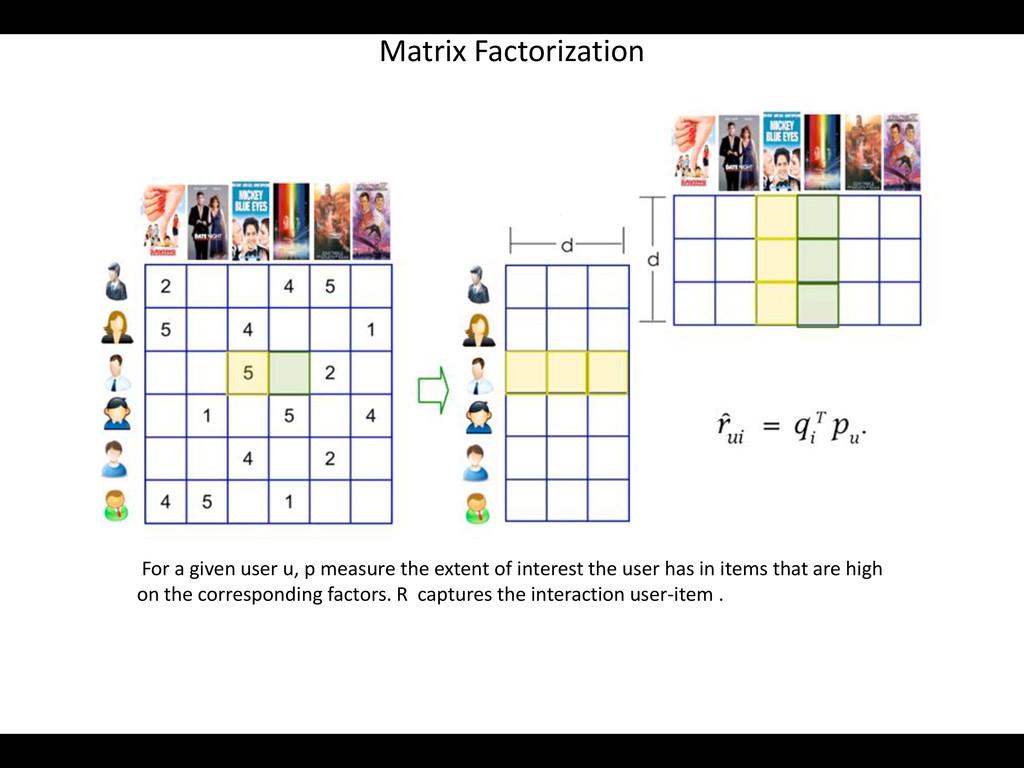 Matrix Factorization For a given user u, p meas...