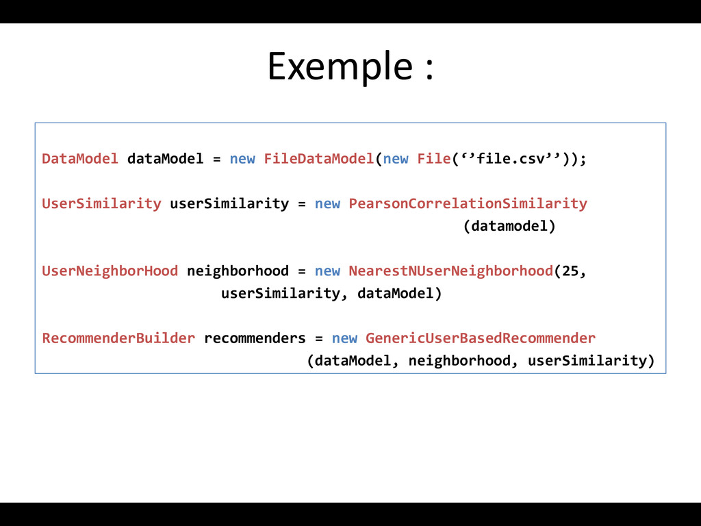Exemple : DataModel dataModel = new FileDataMod...