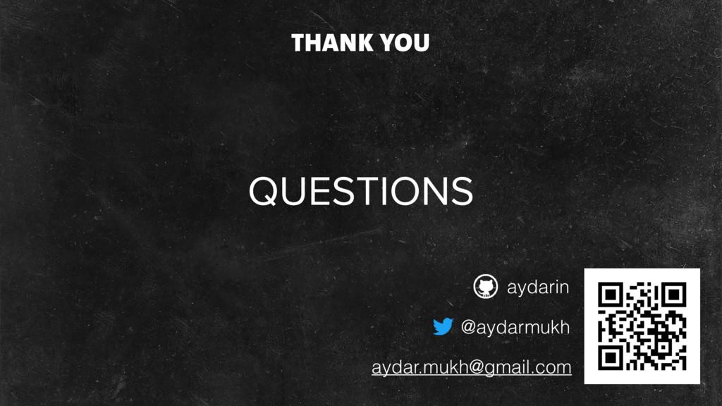 aydarin aydar.mukh@gmail.com @aydarmukh QUESTIO...