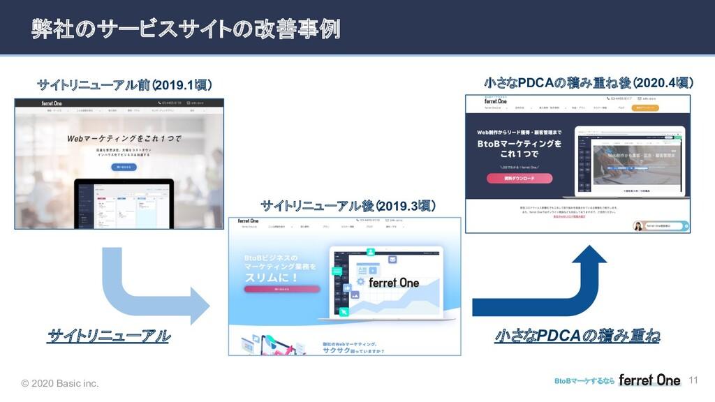 © 2020 Basic inc. BtoBマーケするなら 弊社のサービスサイトの改善事例 1...