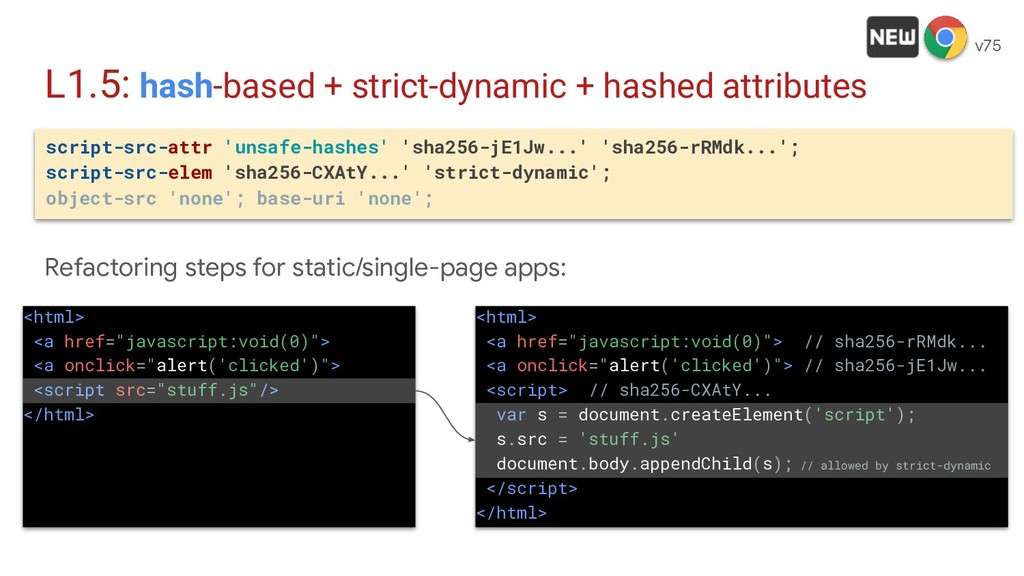 L1.5: hash-based + strict-dynamic + hashed attr...