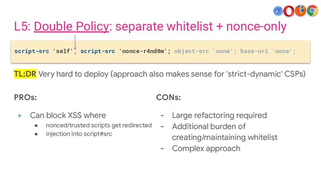 L5: Double Policy: separate whitelist + nonce-o...