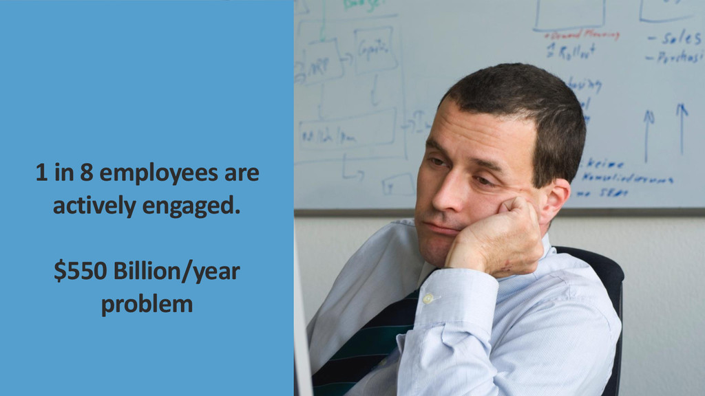 1 in 8 employees are actively engaged. $550 Bil...