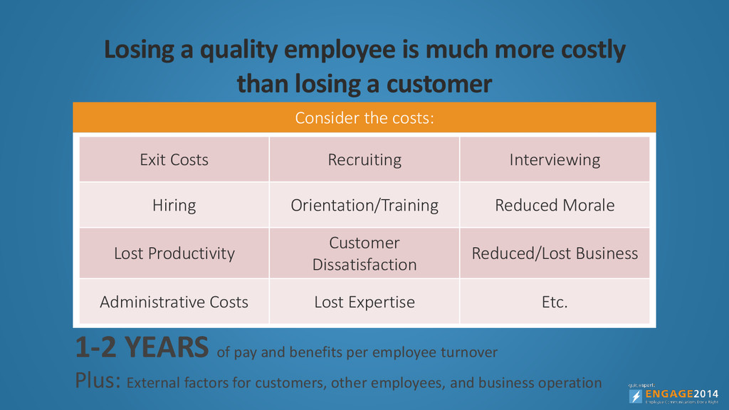 Losing a quality employee is much more costly t...