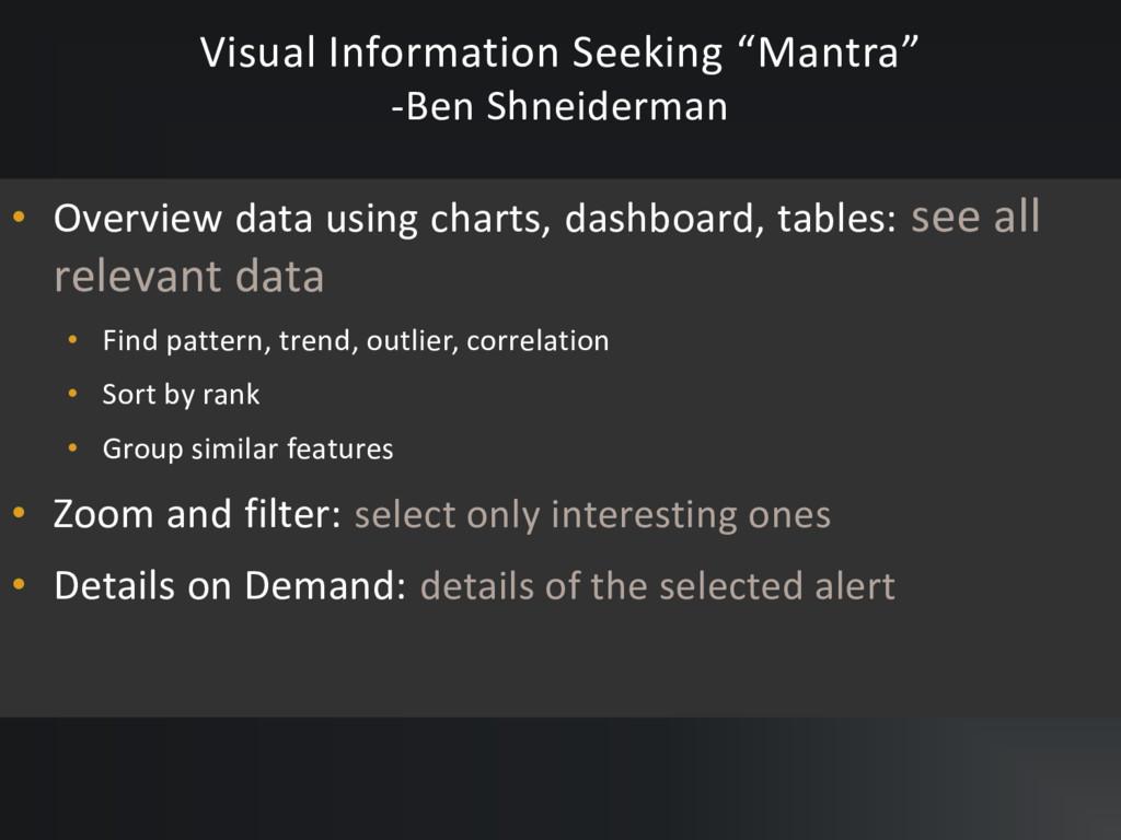"Visual Information Seeking ""Mantra"" -Ben Shneid..."