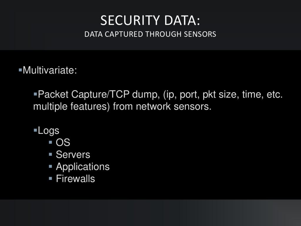 ▪Multivariate: ▪Packet Capture/TCP dump, (ip, p...