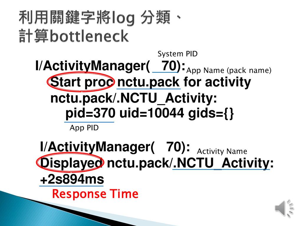 I/ActivityManager( 70): Start proc nctu.pack fo...