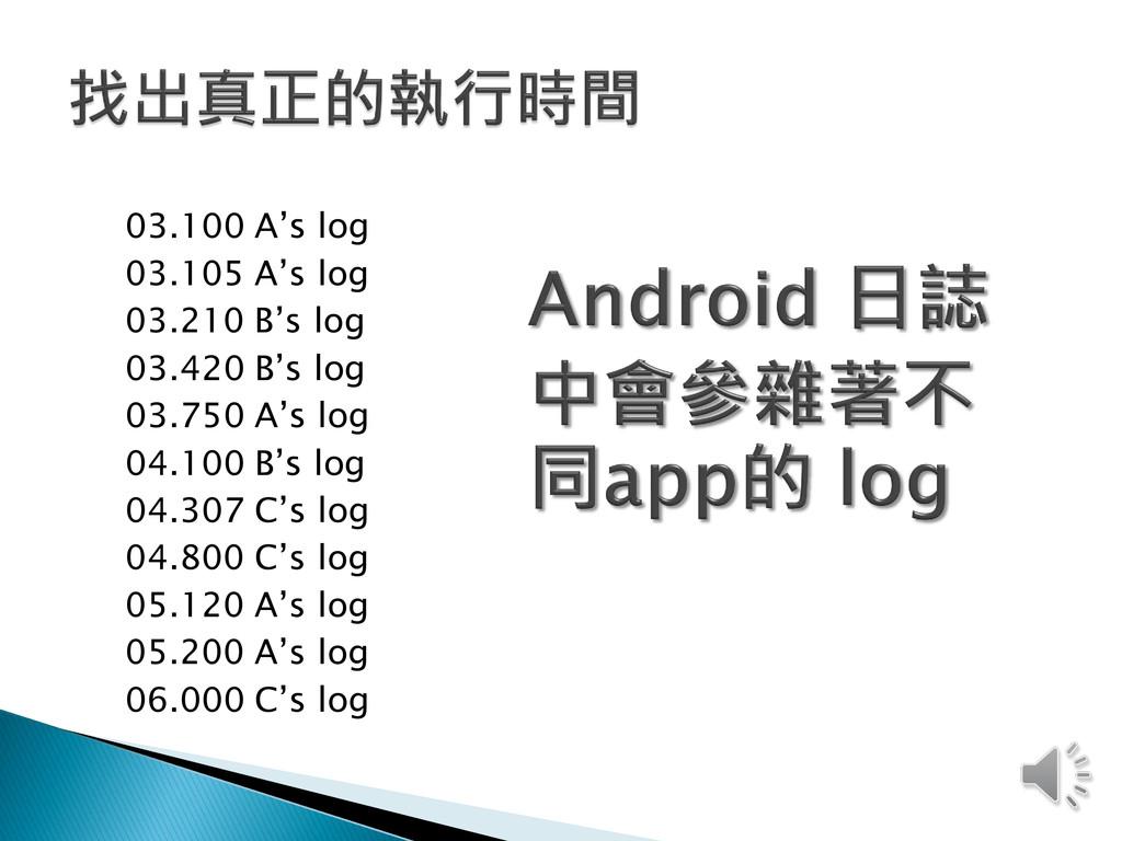 03.100 A's log 03.105 A's log 03.210 B's log 03...