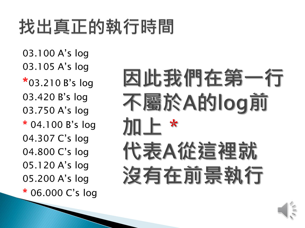 03.100 A's log 03.105 A's log *03.210 B's log 0...