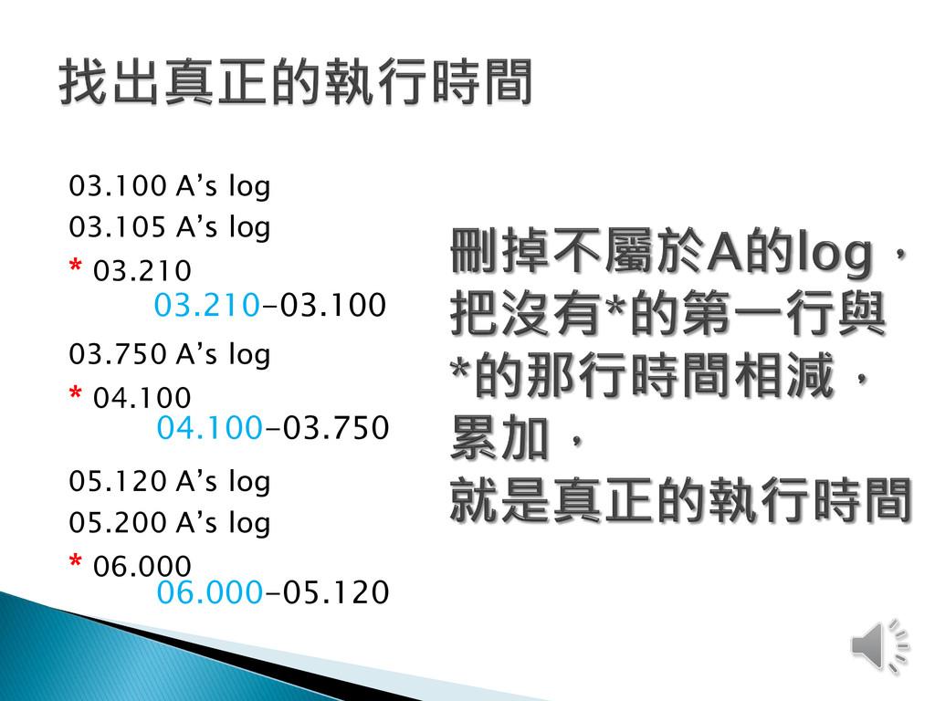 03.100 A's log 03.105 A's log * 03.210 03.750 A...