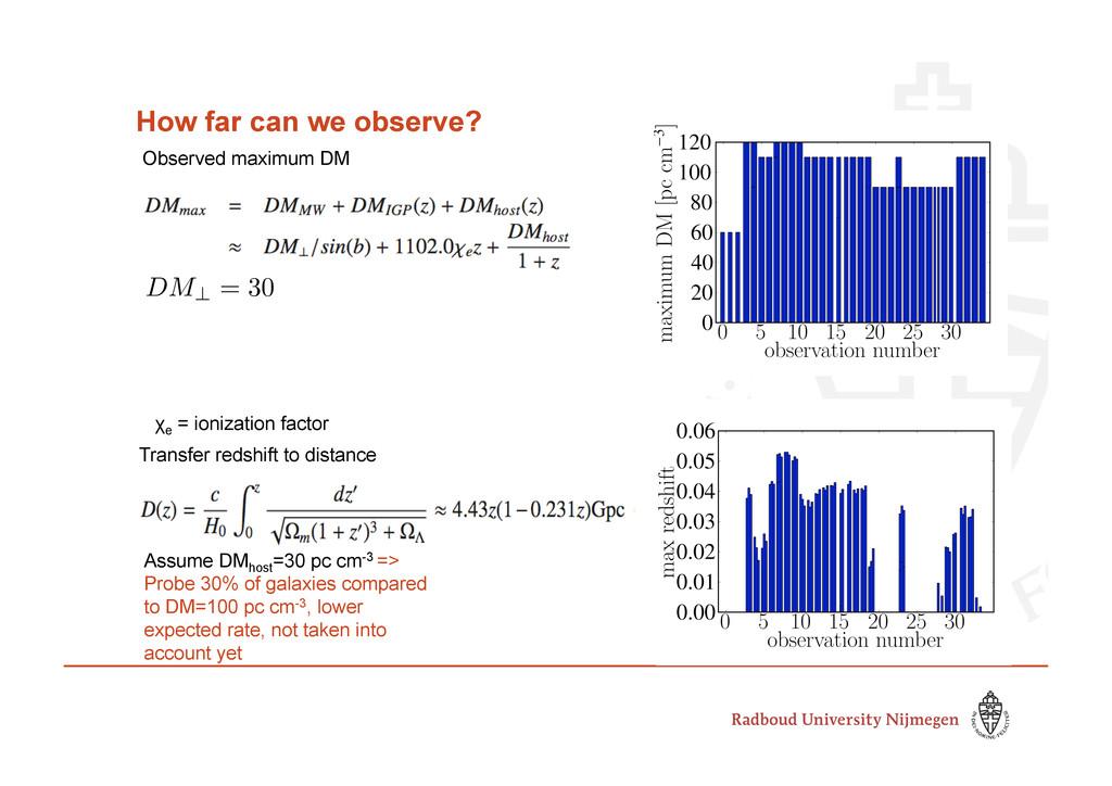 How far can we observe? Observed maximum DM χe ...