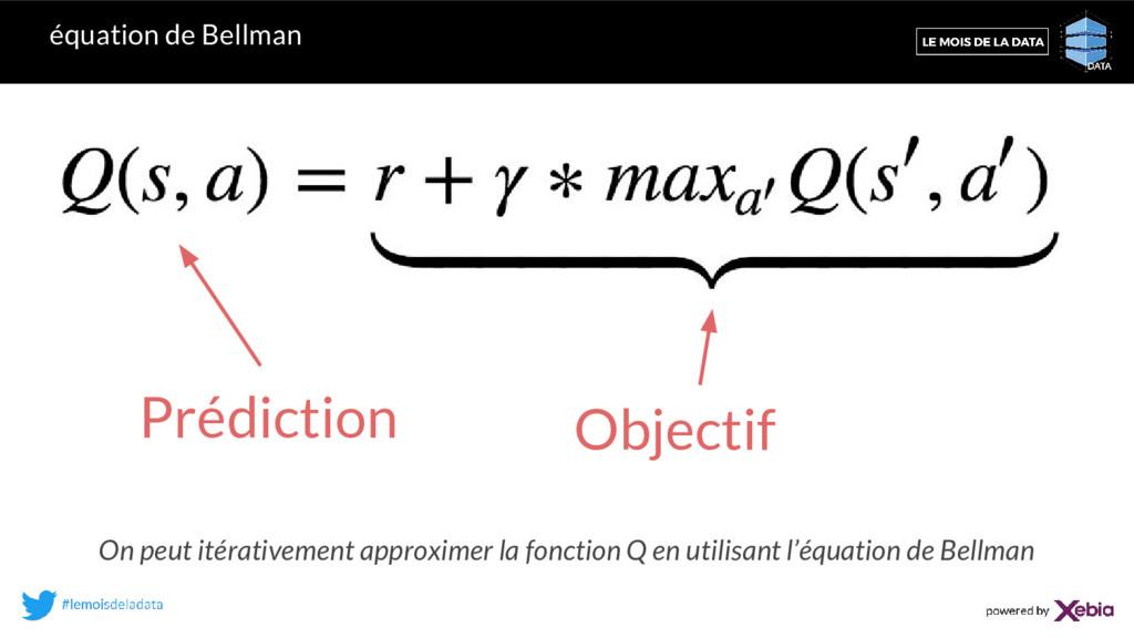 équation de Bellman On peut itérativement appro...