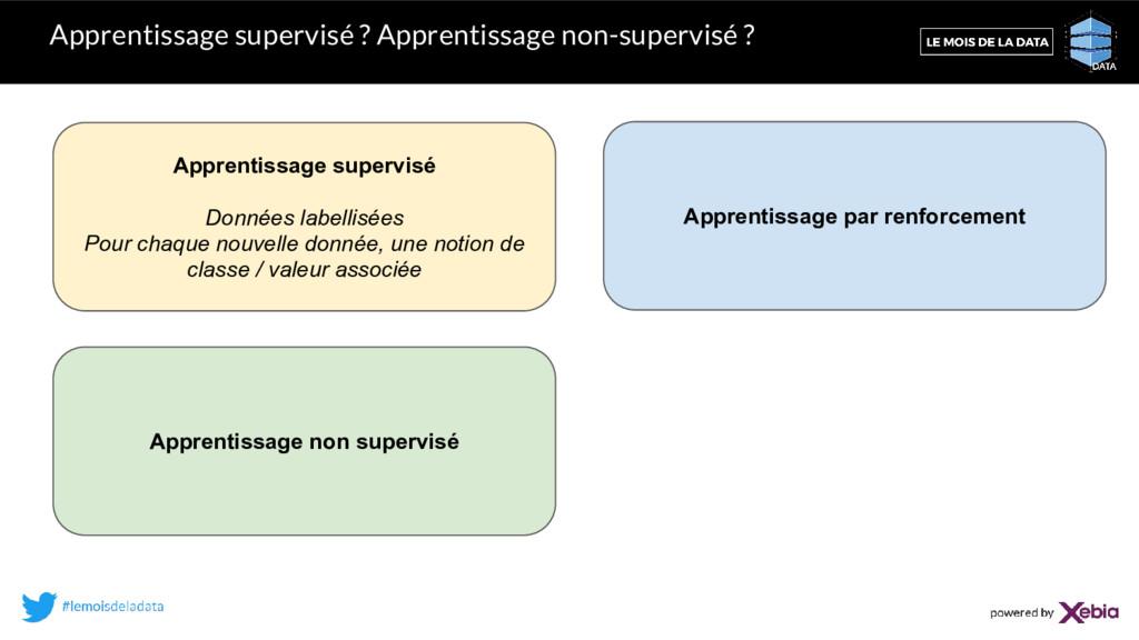 Apprentissage supervisé ? Apprentissage non-sup...
