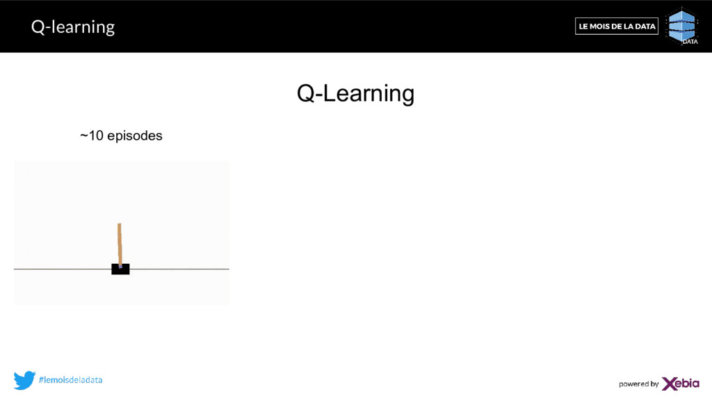 Q-learning Q-Learning ~10 episodes