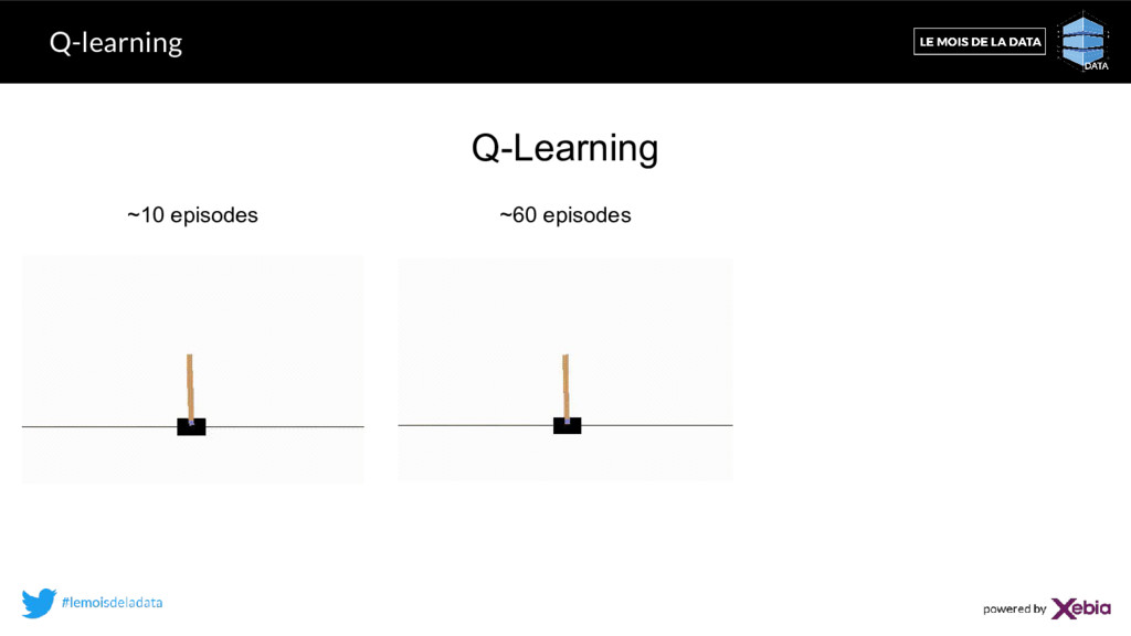 Q-learning Q-Learning ~10 episodes ~60 episodes