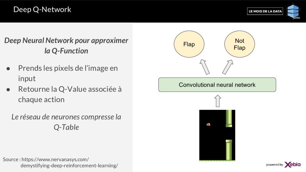 Deep Q-Network Deep Neural Network pour approxi...
