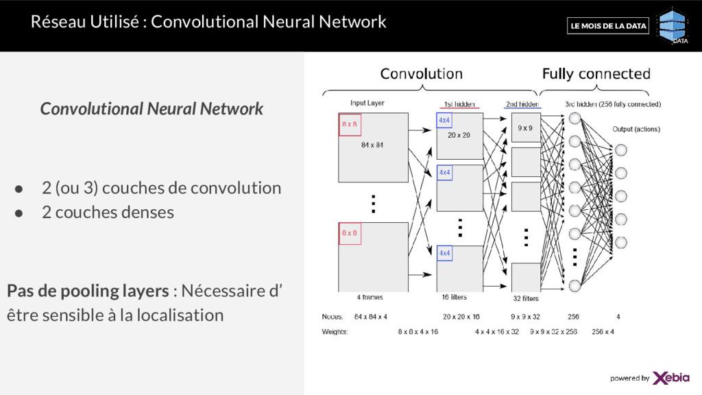 Réseau Utilisé : Convolutional Neural Network C...