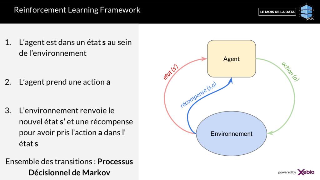 Reinforcement Learning Framework 1. L'agent est...