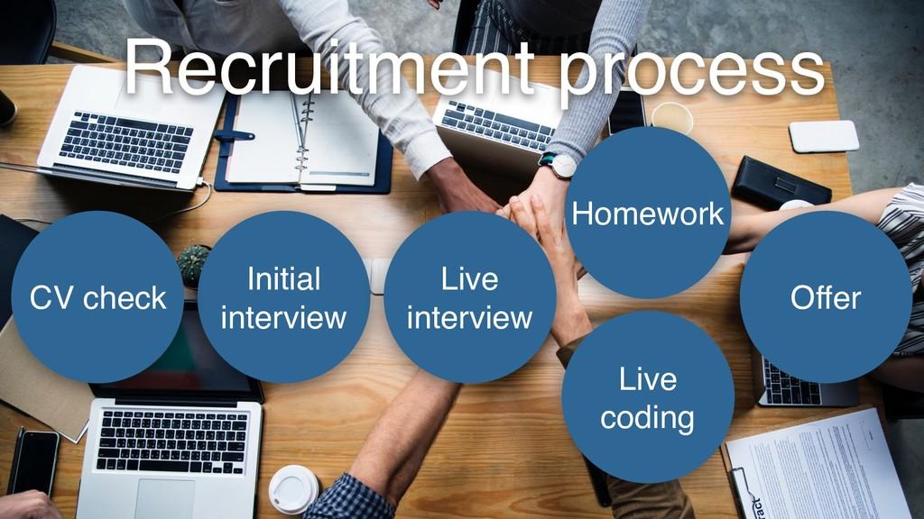 Recruitment process Initial interview Live inte...