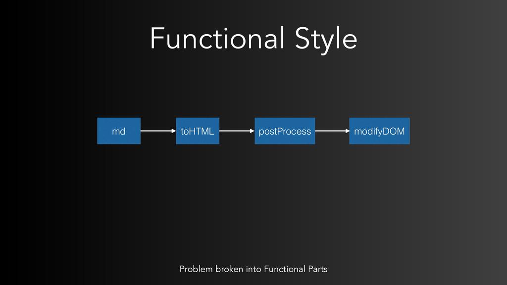 Functional Style md toHTML modifyDOM postProces...