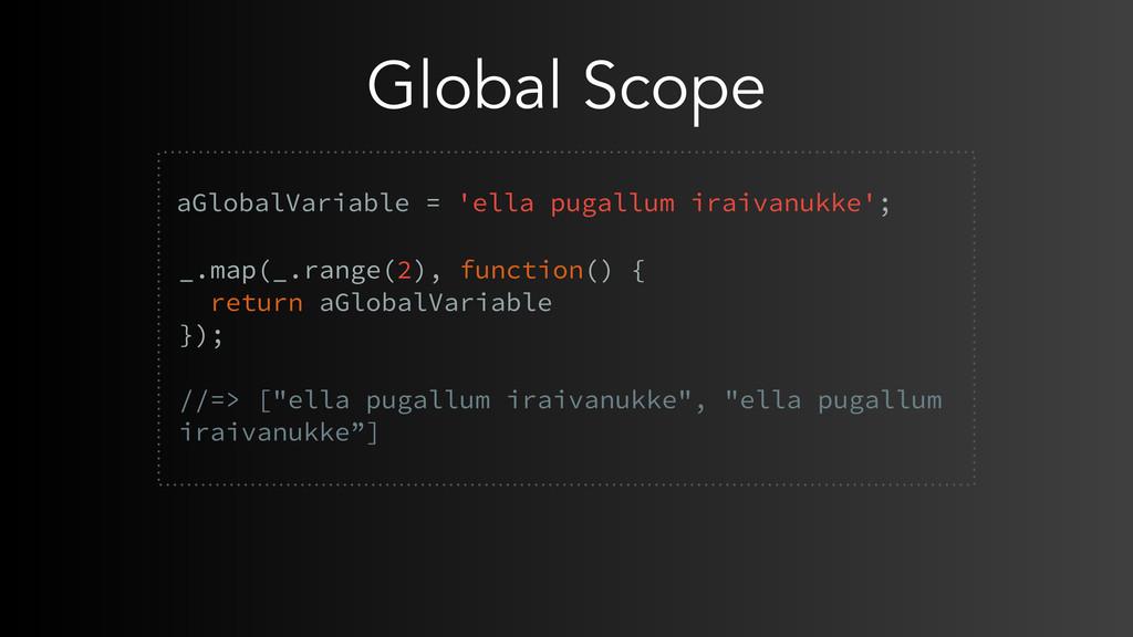 Global Scope aGlobalVariable = 'ella pugallum i...