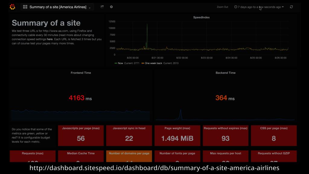 http://dashboard.sitespeed.io/dashboard/db/summ...