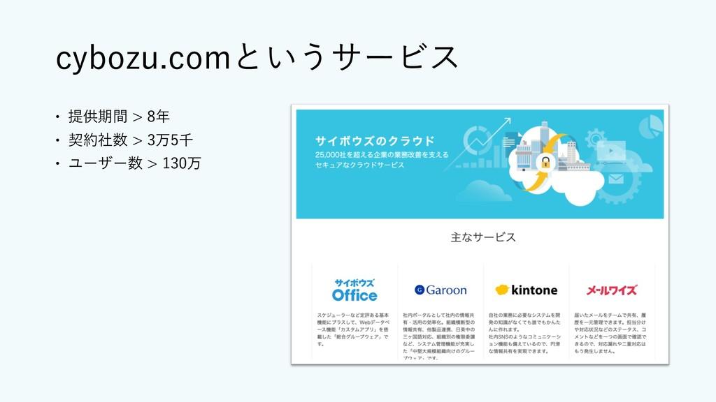 cybozu.comというサービス – 提供期間 > 8年 – 契約社数 > 3万5千 – ユ...