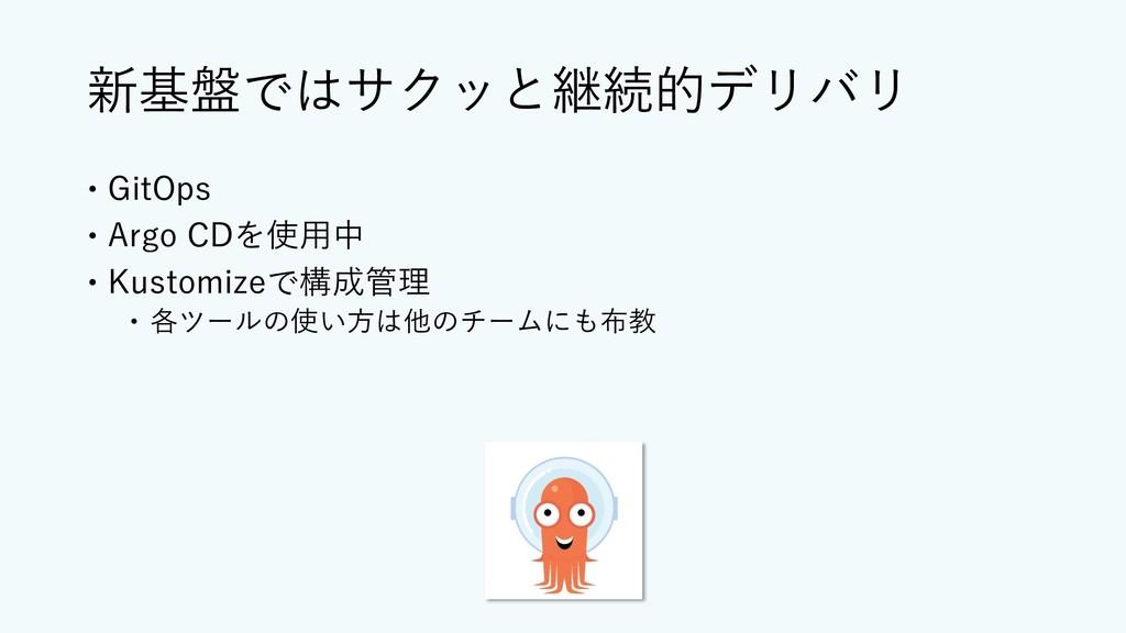 新基盤ではサクッと継続的デリバリ – GitOps – Argo CDを使⽤中 – Kusto...