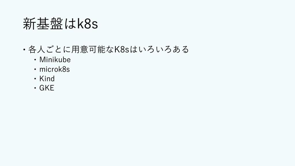 新基盤はk8s – 各⼈ごとに⽤意可能なK8sはいろいろある – Minikube – mic...