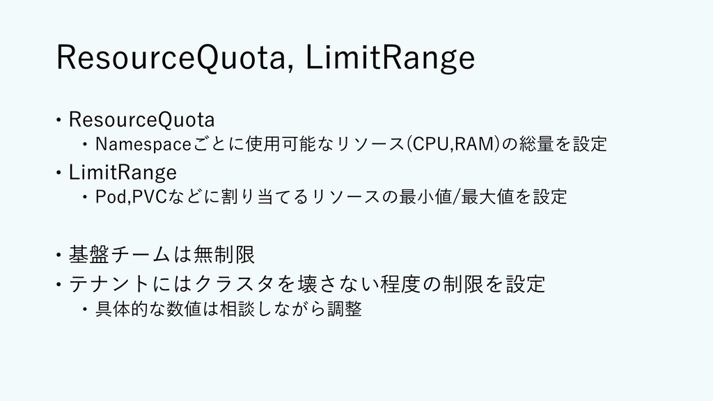 ResourceQuota, LimitRange – ResourceQuota – Nam...