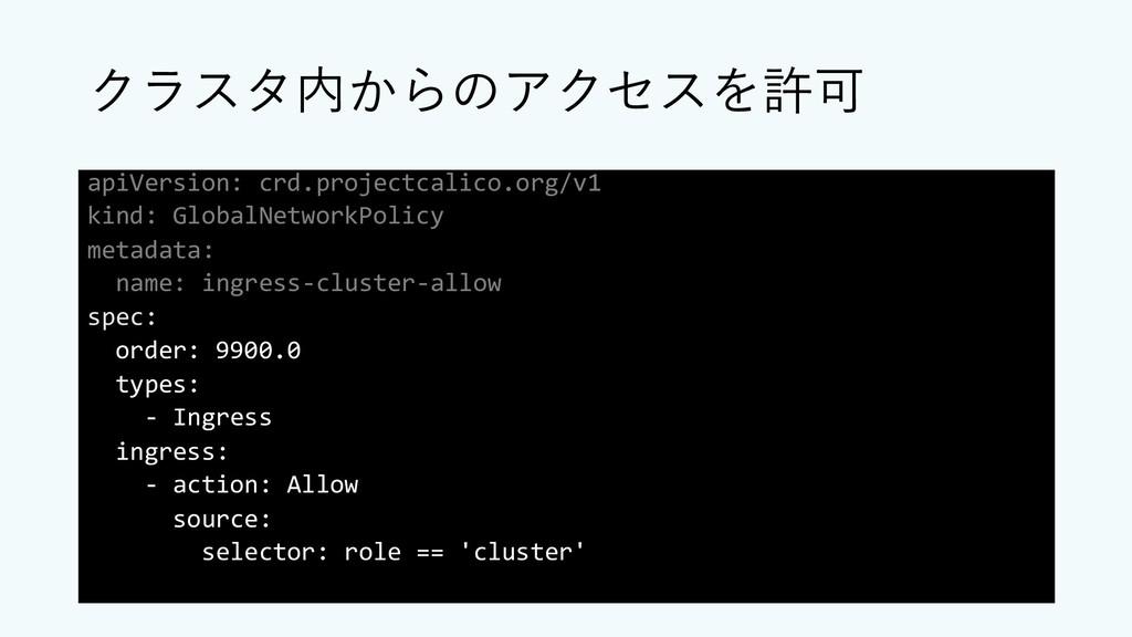 クラスタ内からのアクセスを許可 apiVersion: crd.projectcalico.o...