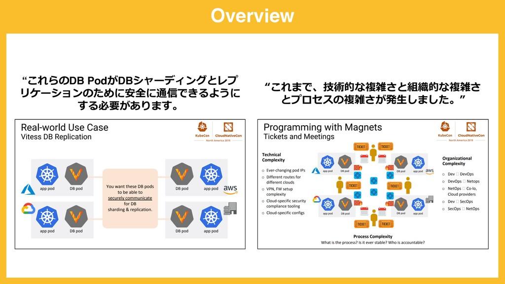 """Overview """"これまで、技術的な複雑さと組織的な複雑さ とプロセスの複雑さが発⽣しました..."""