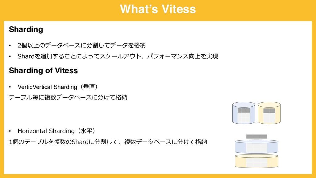 What's Vitess Sharding • 2個以上のデータベースに分割してデータを格納...