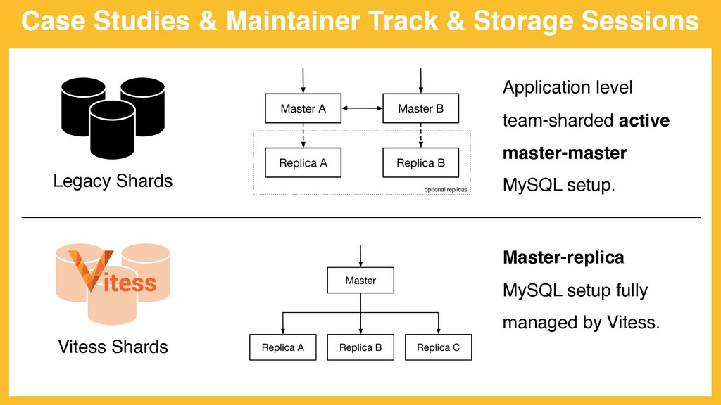 Case Studies & Maintainer Track & Storage Sessi...